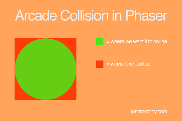 Arcade Collision in Phaser