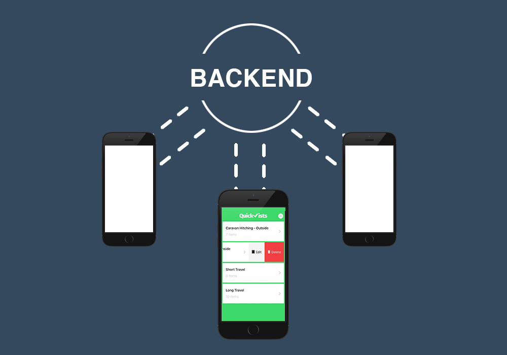 HTML5 Mobile App Backend