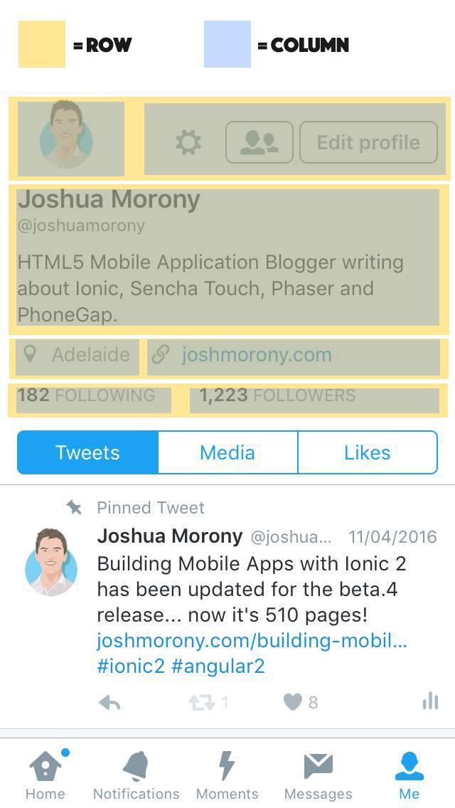Grid Twitter Mockup