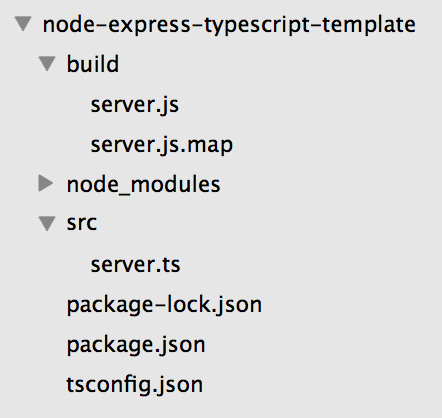 Project structure of NodeJS server using TypeScript