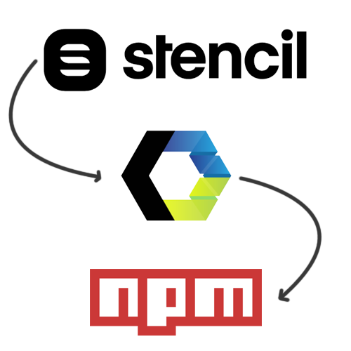 Publishing a Web Component Using Stencil (And Using It Anywhere)