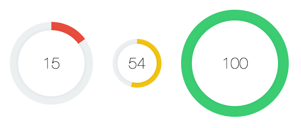 Circle progress bars with Conic Gradients in StencilJS
