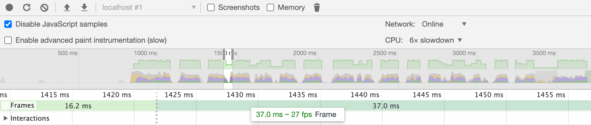 Performance snapshot with 6x CPU Slowdown enabled in Chrome DevTools